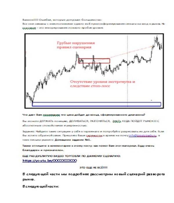 Торговые сценарии на рынке Форекс для прибыльного трейдинга