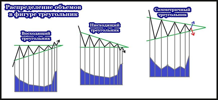 Кластерный анализ и треугольник