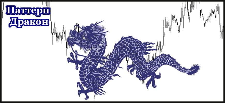 Паттерн дракон в трейдинге