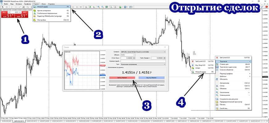 Что такое валютный рынок Форекс простыми словами?
