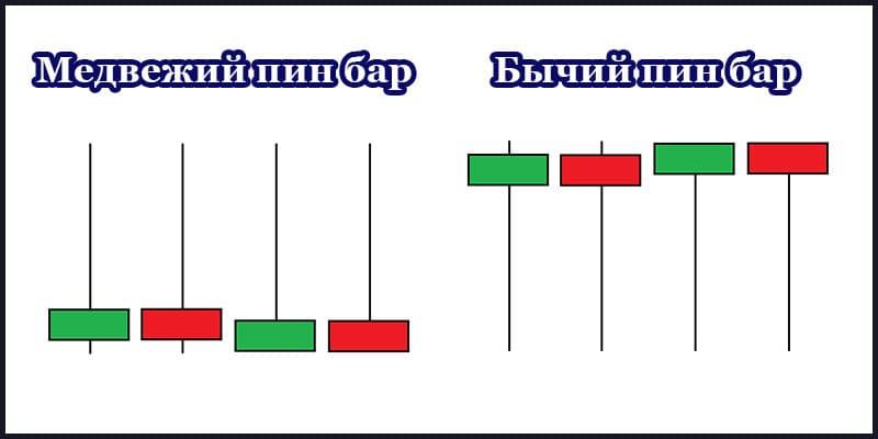Разновидности пинбара